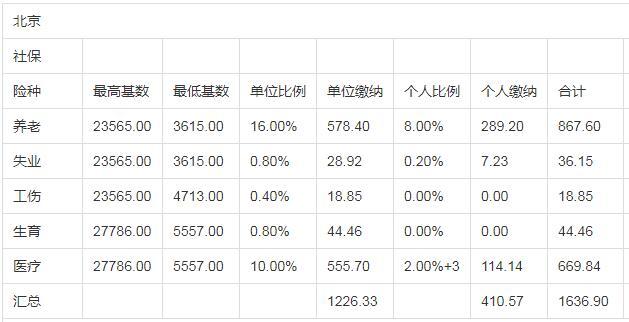 北京社保缴费